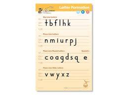 Manuscript Letter Formation Chart Letter Formation Poster Pre K K 1