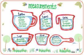 Measurements Chef Julie Yoon