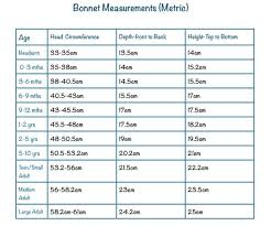 Adore Me Size Chart Serenpur Crafts Bonnet Measurements So Here It Is My Metric