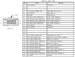 awesome jvc car stereo wiring diagram free instalations facbooik com Jvc Kd S16 Wiring Diagram car audio wiring harness diagram wiring diagram jvc kd s15 wiring diagram