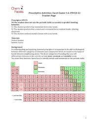 periodic table bitesize gallery images chemical reactions core rgs science solving equations maths worksheet word and symbol equations ks3 tessshlo