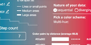 Your Friendly Guide To Colors In Data Visualisation Chartable