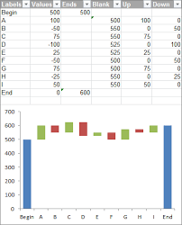 Stacked Waterfall Chart Powerpoint Stacked Column Waterfall Chart Using Subtotal Formulas No