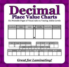 Decimal Place Value Charts Varying Ability Level Printables