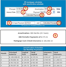 amortization calculator online mortgage amortization table for numbers