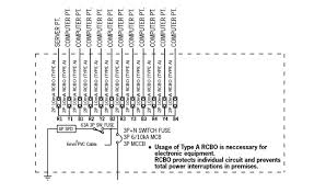 house wiring single phase the wiring diagram single line diagram for house wiring nilza house wiring