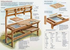 Potting Bench Plan And Instructions  Vegetable GardenerPlans For Building A Bench