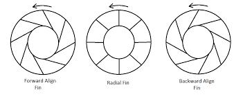 Radial Fan Blade Design Centrifugal Fan Design Sante Blog