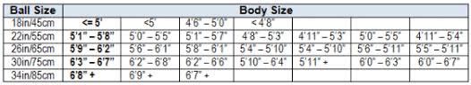 Body Ball Size Chart