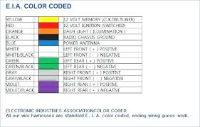 Electrical Wire Color Code Chart Pdf Eia Wiring Color Code Electrical Wire Color Code Chart Pdf
