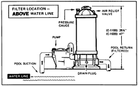 pentair pool pump wiring diagram pentair image intex filter pump diagram intex image about wiring diagram on pentair pool pump wiring diagram