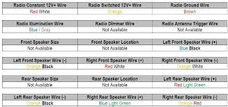 vw jetta radio wiring diagram 2000 vw jetta aftermarket stereo install at 2000 Jetta Radio Wiring Diagram