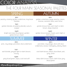 Seasonal Color Chart Find Your Best Colors Mens Edition 30 Something Urban Girl