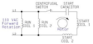 internal wiring configuration for dual voltage dual rotation 220 Single Phase Wiring wiring configuration split phase capacitor start motor supplied with 110 volts in forward rotation 220 single phase wiring diagram