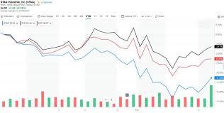 Maxd Stock Quote Cool Maxd Stock Quote Marathon Oil Stock Quote Adorable Maxd Stock Quote