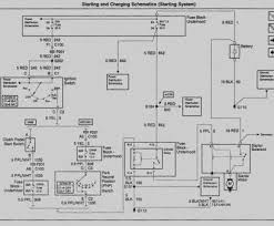 jeep starter wiring diagram nice 97 jeep grand cherokee infinity jeep starter wiring diagram new cavalier starter wiring diagram on jeep cherokee wiring harness