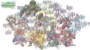 Digimon Digivolution Chart Season 1 Eggs Evolution Charts Digimon Unlimited Wiki