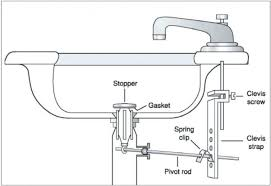 how to install sink drain lovely replace bathroom sink drain pipe best bathroom sink plumbing