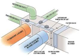 air conditioning damper. a return air plenum with outdoor damper, damper and exhaust damper. conditioning p