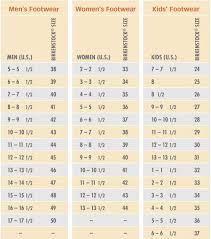 Birkenstock Size Conversion Chart Center The Clog Heaven Blog Clog Heaven Com Do You Know