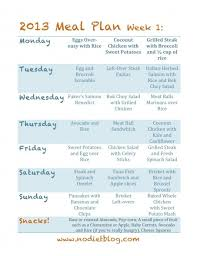 Healthy Eating Diet Chart Healthy Eating Meal Plan Intended For Health Diet Plans Best