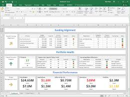 Dashboard Designer Excel Simple But Effective Dashboards In Sharepoint Jumpto365