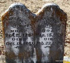 MORTON, ELIZABETH LUCINDA - Crawford County, Arkansas | ELIZABETH LUCINDA  MORTON - Arkansas Gravestone Photos