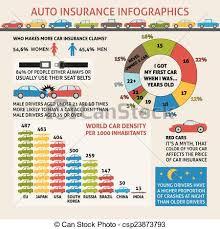 Auto Insurance Symbols Chart Auto Insurance Infographics