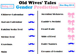 Gender Wives Tales Chart Old Wives Tales And Other Pregnancy Updates Nest Full Of