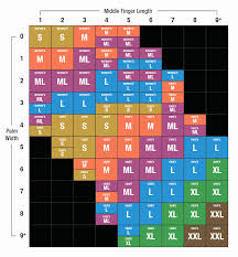 Ping Color Chart Code 36 True Different Gender Chart