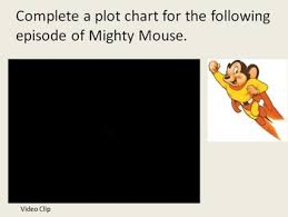 Finding Nemo Plot Chart Elements Of Plot An Introduction With Finding Nemo And Mighty Mouse