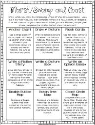 social studies teaching ideas in elementary literacy science social studies