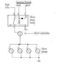 need village idiot style explanation wilson switch and glow plug manual glow plug switch 7.3 powerstroke at Glow Plug Wiring Diagram