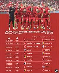 2020 Avrupa Futbol Şampiyonası (EURO 2020) |