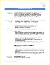 Sample Counseling Resume Tom Buchanan And Jay Gatsby Essay What Is