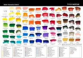 Atelier Acrylic Colour Chart Atelier Interactive Professional Artists Acrylic Color