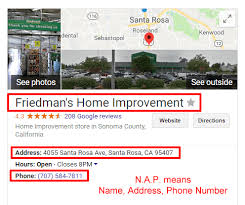 phone number for address phone number seo why it matters in local seo