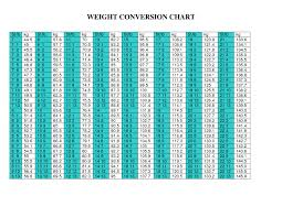 Pounds To Stone Conversion Chart 16 Punctual Pound And Kilogram Conversion Chart