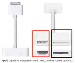 iphone to hdmi adapter. iphone hdmi video out adapter iphone to hdmi i