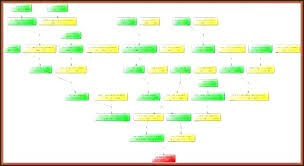 Family Tree Example Template Ancestry Charts Templates Family Tree Chart Maker Lovely