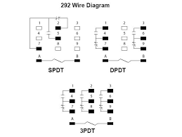 relay base wiring diagram relay image wiring diagram item 292xbxc 5 0ma dc 292 series low coil power sensitive on relay base wiring diagram