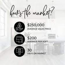 Coffee price per 1 ounce. 13 Coffee Contracts Membership Ideas In 2021 Real Estate Marketing Contract Social Media Marketing