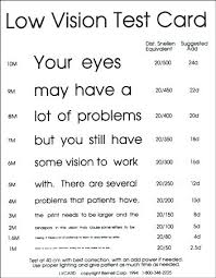 Snellen Chart Result Interpretation Near Vision Eye Chart Printable Www Bedowntowndaytona Com
