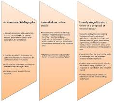 Literature Review Outline  Useful Tips and a Brilliant Template SlidePlayer