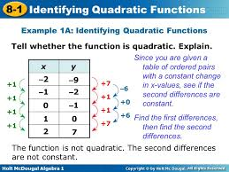 how to write a quadratic equation from table of values jennarocca
