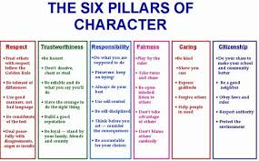pillars of character posters clipart  peachy 6 pillars of character posters 21st century teacher traits
