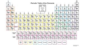 periodic table of elements lecture pdf copy molar mass periodic table elements refrence periodic table rounded