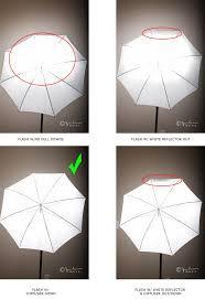Light Diffuser Umbrella What Is Iso And How To Use It In 4 Simple Steps