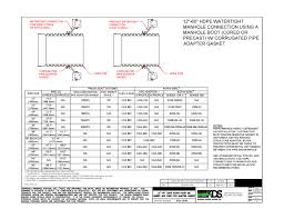 Hdpe Pipe Size Flow Chart Drainage Pipe Flow Rate Chart Bedowntowndaytona Com
