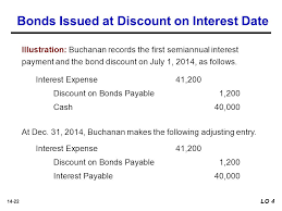discount on bonds payable balance sheet intermediate accounting ppt download